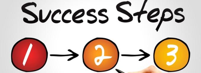 成功の3ステップ