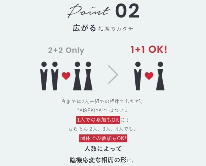 AISEKIYA 横浜西口店の料金・システム