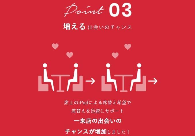AISEKIYA 横浜西口店の新しいシステム