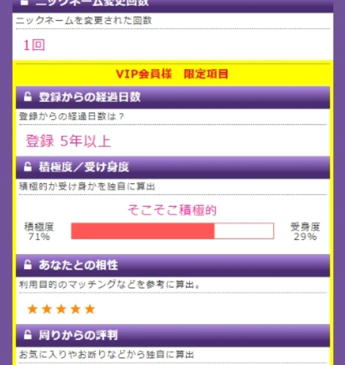 【VIP特典2】のぞき見マル秘データ拡張版